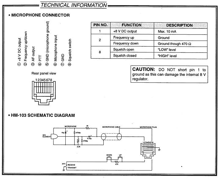 icom706_172 most popular kenwood, icom, motorola microphone pinouts icom hm-152 microphone wiring diagram at couponss.co